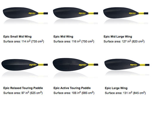 EPIC SURFSKIS – KAYAK LEARNING CENTER